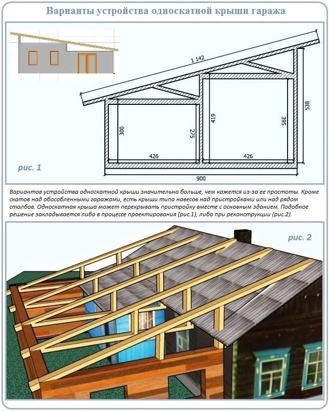 Как правильно сделать крышу гаража фото