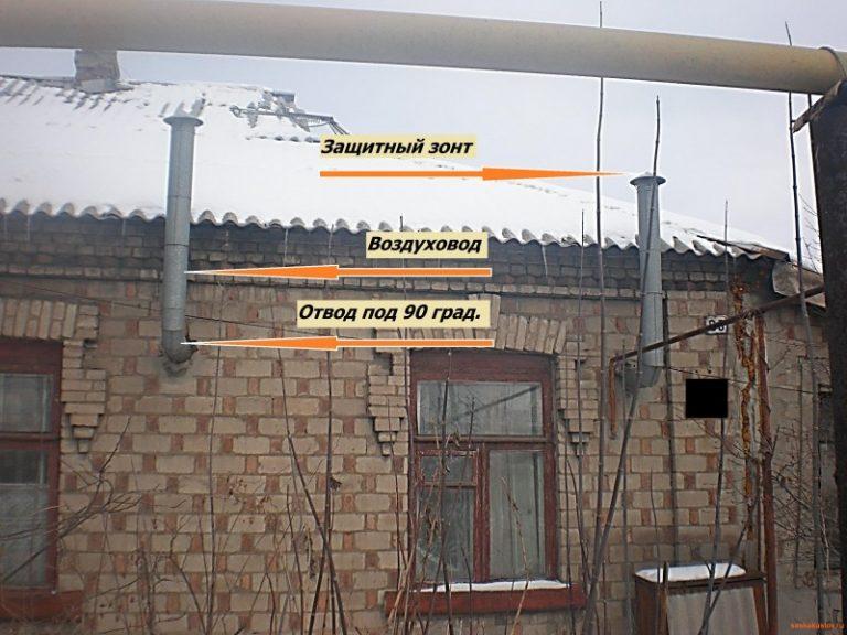вытяжка в стене частного дома