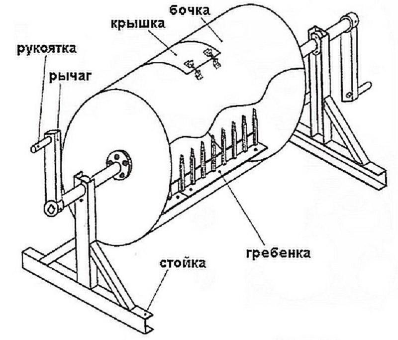 бетономешалка схема
