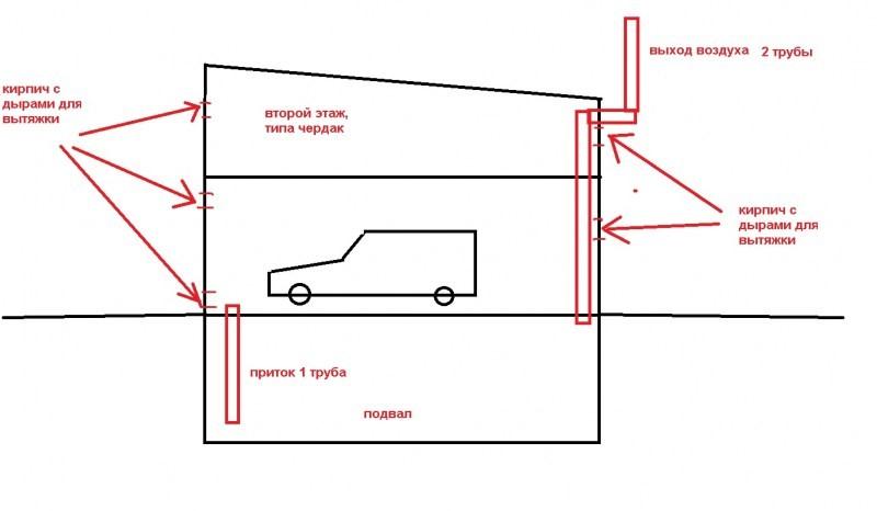 Самоделки для гаража (99 фото): идеи гаражного обустройства своими руками, приспособления для домашнего мастера