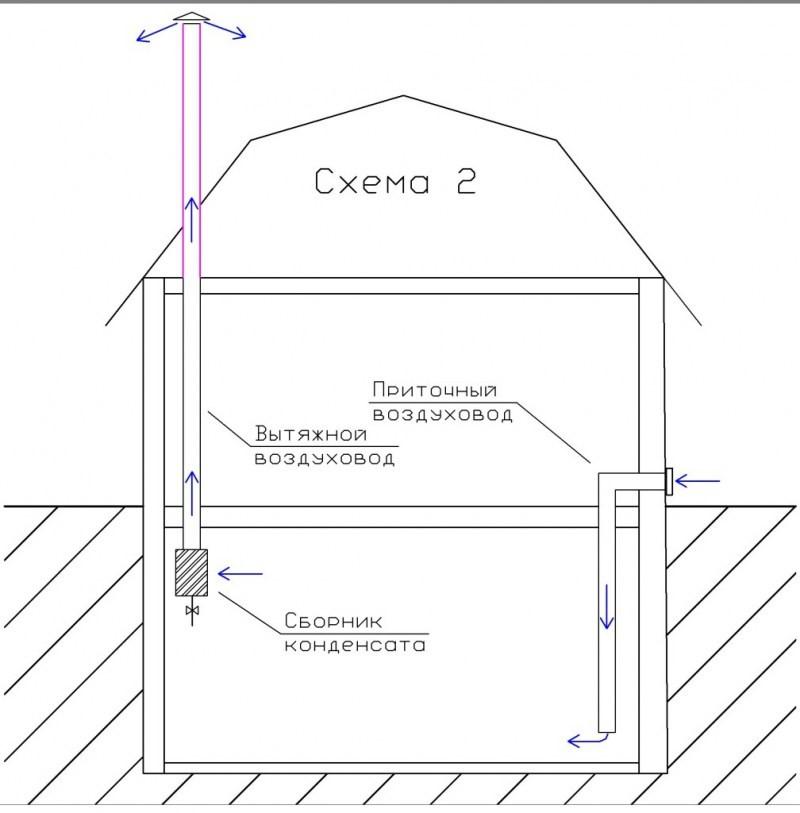 вентиляция из подвала частного дома